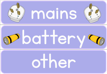 Electricity sorting activity