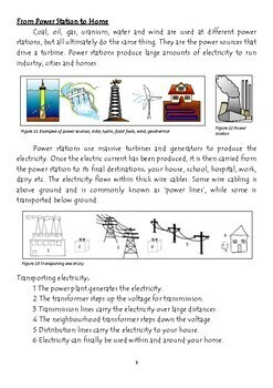 Electricity. Student Reader