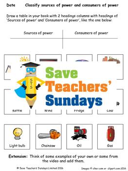 Electricity unit (8 lessons) for 2nd to 4th grade