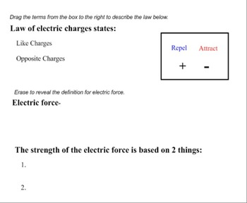 Electricity Smart Notebook Lesson