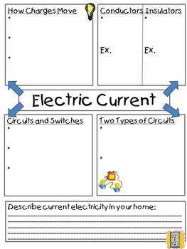 Electrifying Electricity Resources