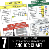 Subtraction Strategies Anchor Chart: 3 Digit Numbers