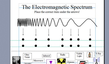 Electro-magnetic Spectrum In-Class Support Mod/Laminated worksheet