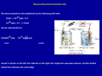 Electrochemical Cells Explained-Chemistry Quick Review (Presentation & Handout)