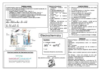 Electrochemistry Worksheets & Teaching Resources | TpT