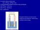 Electrochemistry Explained - Chemistry Review (Presentatio