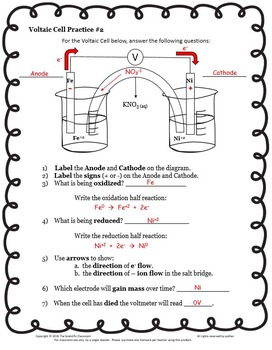 Electrochemistry-Voltaic Cell Practice Worksheet