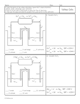 Electrochemistry and Redox Chemistry Homework Pages