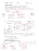 Electrochemistry for AP Chemistry