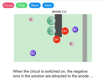 Electrolysis of Brine (Video)