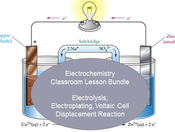 Electrolysis Worksheets & Teaching Resources | Teachers Pay Teachers