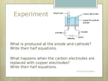 Electrolysis and Simple Cell Classroom Lesson Slides (44 Slides)
