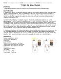 Electrolyte Lab