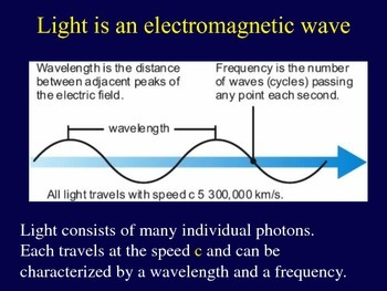 Electromagentic Spectrum, Light and Energy Physics Presentation/Handout