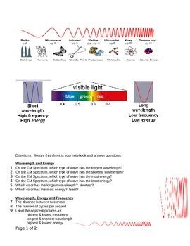 Electromagnetic EMR Activity Worksheet