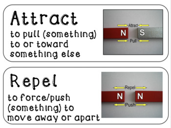Electromagnetic Force Word Wall NGSS 6-8 Aligned | Fully Editable and Printable