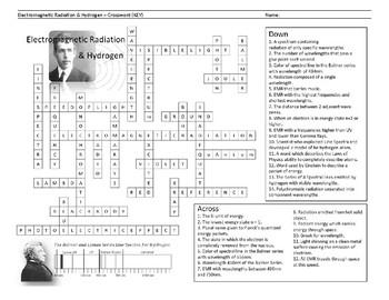 Electromagnetic Radiation & Hydrogen Crossword KEY