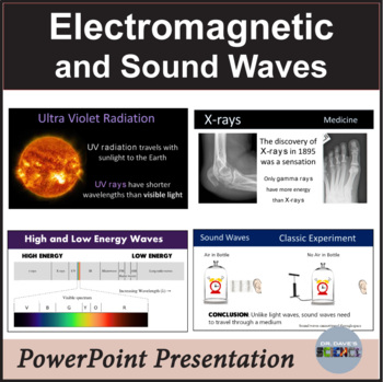 Electromagnetic Radiation and Sound Waves PowerPoint