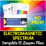Electromagnetic Spectrum Complete 5E Lesson Plan