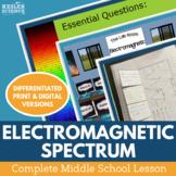 Electromagnetic Spectrum Complete 5E Lesson Plan