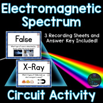 Electromagnetic Spectrum - Around the Room Circuit