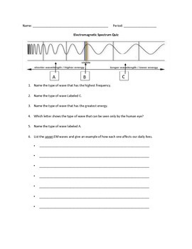 Electromagnetic Spectrum Assessment