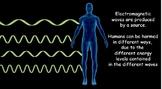 Physics. Electromagnetic Spectrum Bundle x 6 lessons