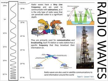 Physics. Electromagnetic Spectrum Bundle x 6 lessons + Bonus Astronomy Bundle