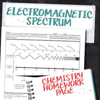 Electromagnetic Spectrum Chemistry Homework Worksheet