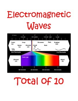 Electromagnetic Spectrum Choice Menu - Total of 10