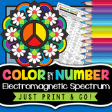 Electromagnetic Spectrum Color by Number - Science Color By Number
