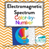 Electromagnetic Spectrum Color-by-Number