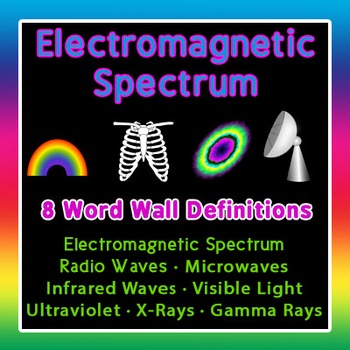 Electromagnetic Spectrum Definitions for Word Walls and Bu