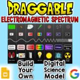 Electromagnetic Spectrum - Digital Draggable Science Model