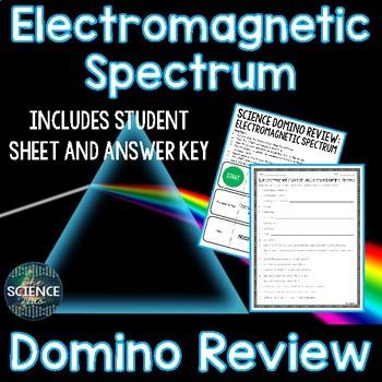 Electromagnetic Spectrum Domino Review
