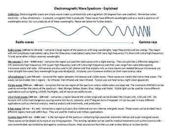 Electromagnetic Spectrum - Explained