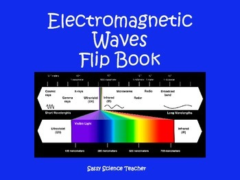 Electromagnetic Spectrum  Flip Book