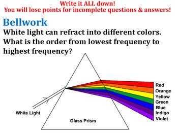 Electromagnetic Spectrum (Florida SSA Statewide Science Assessment)