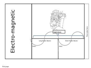 Electromagnetic Spectrum Foldable