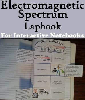 Electromagnetic Spectrum Foldable: Interactive Notebook Activity