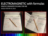 Electromagnetic Spectrum Graphic Organizer (with energy and light formulas)