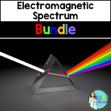Electromagnetic Spectrum - Growing Bundle