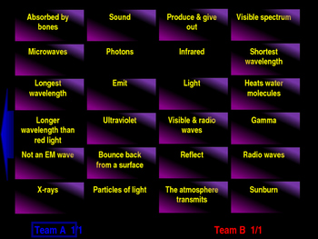 Electromagnetic Spectrum Interactive Matching Pairs Game