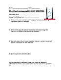 Electromagnetic Spectrum Jigsaw Project