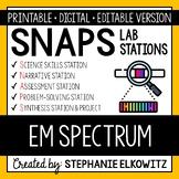 Electromagnetic Spectrum Lab Stations Activity