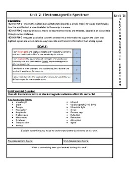 Electromagnetic Spectrum NGSS Unit page for ISN
