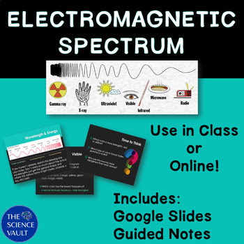 Electromagnetic Spectrum Powerpoint - Wavelength, Frequency & Energy