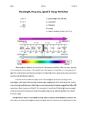 Electromagnetic Spectrum Reading and Worksheet