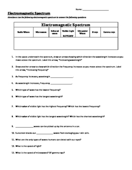 Electromagnetic Spectrum Review Worksheet by LSMscience | TpT