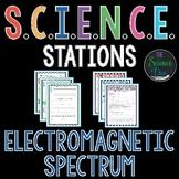 Electromagnetic Spectrum- S.C.I.E.N.C.E. Stations